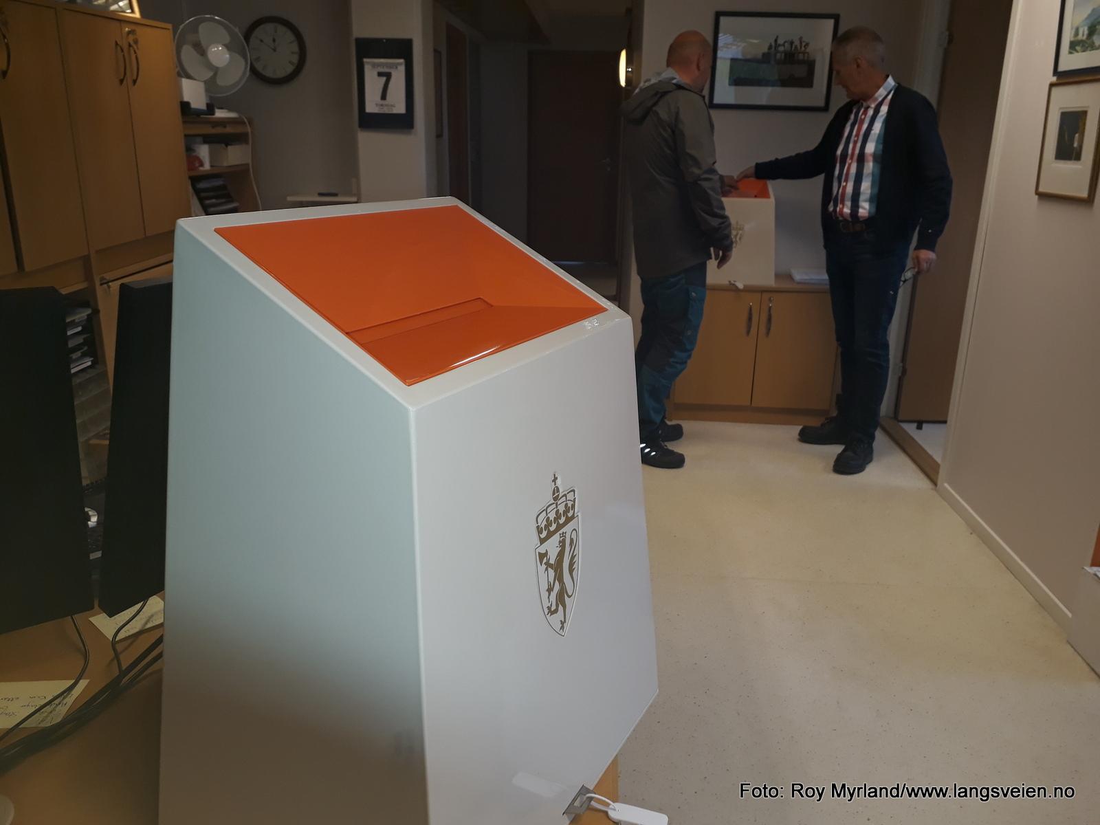 Valgurne Stortingsvalget 2017.